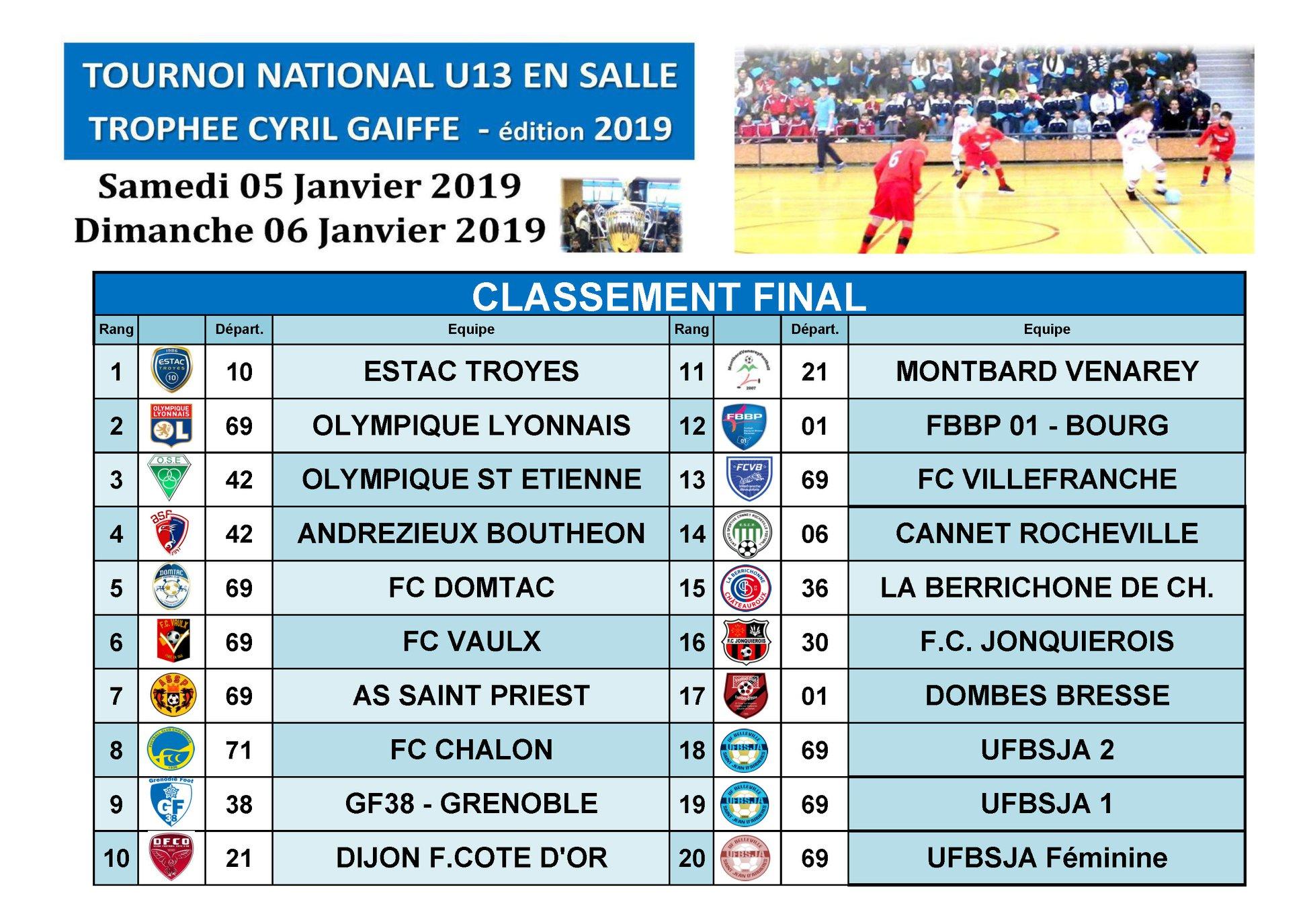 Les U13 3ème au Tournoi National de Belleville 🥉
